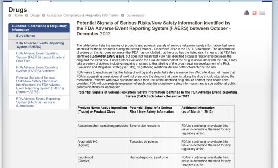 FDA Anagrelide warning