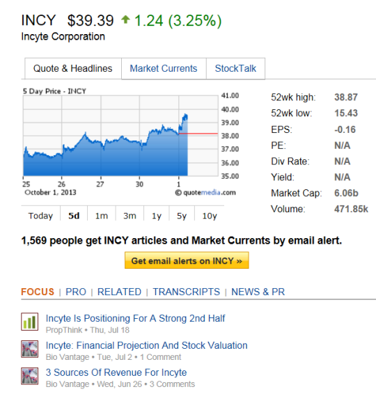 Incyte stock chart Oct 1