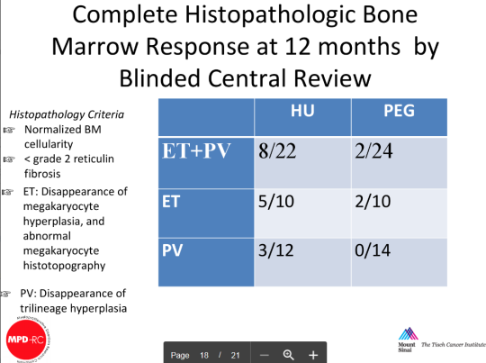 mpdrc16-bone-marrow-response