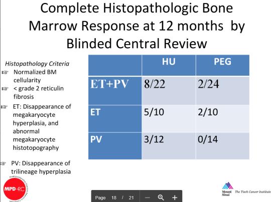 mpdrc16-bone-marrow-response